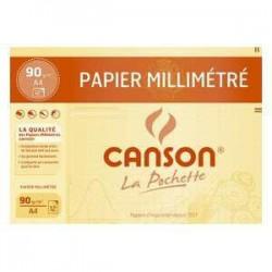 Papier calque millimétré A4